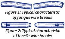 Diagram showing typical characteristic of fatigue wire breaks and of tensile wire breaks