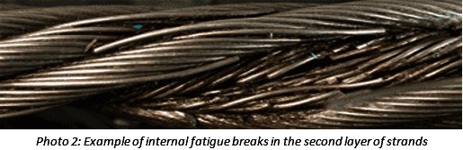Example of internal wire fatigue breaks in the second layer of strands